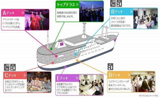 東京納涼船 ナンパスポット